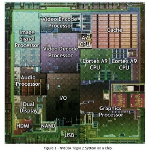 nvidia tegra 2 system on a chip